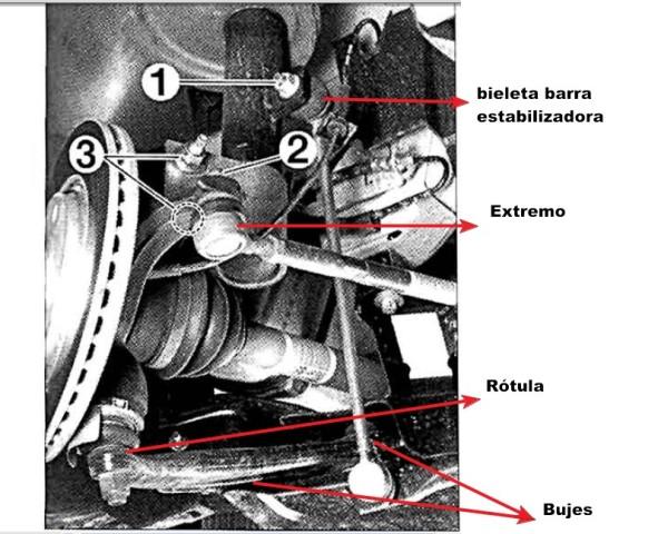 Despiece básico para diagnosticar ruidos en la suspensión.