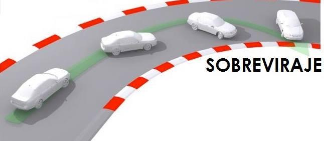 Cómo actuar ante un problema en curva (II): El Sobreviraje